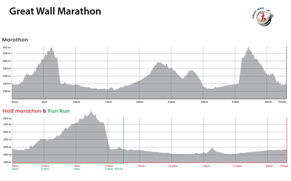 elevationmap2018.jpg