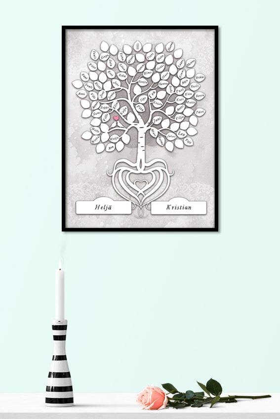 Vieraskirjajuliste puu
