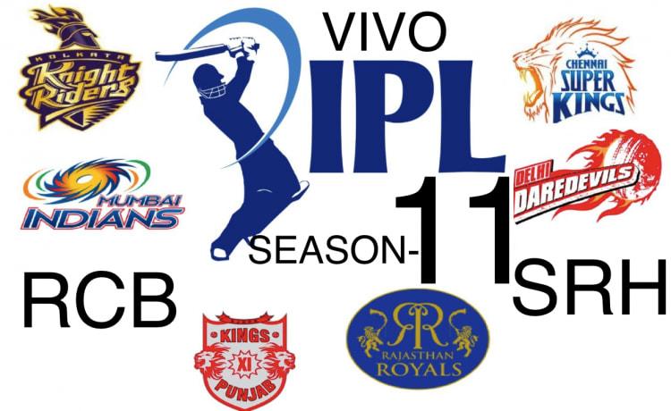 आईपीएल टीमों के मैच की तारीख – कब, किसके साथ और कहां
