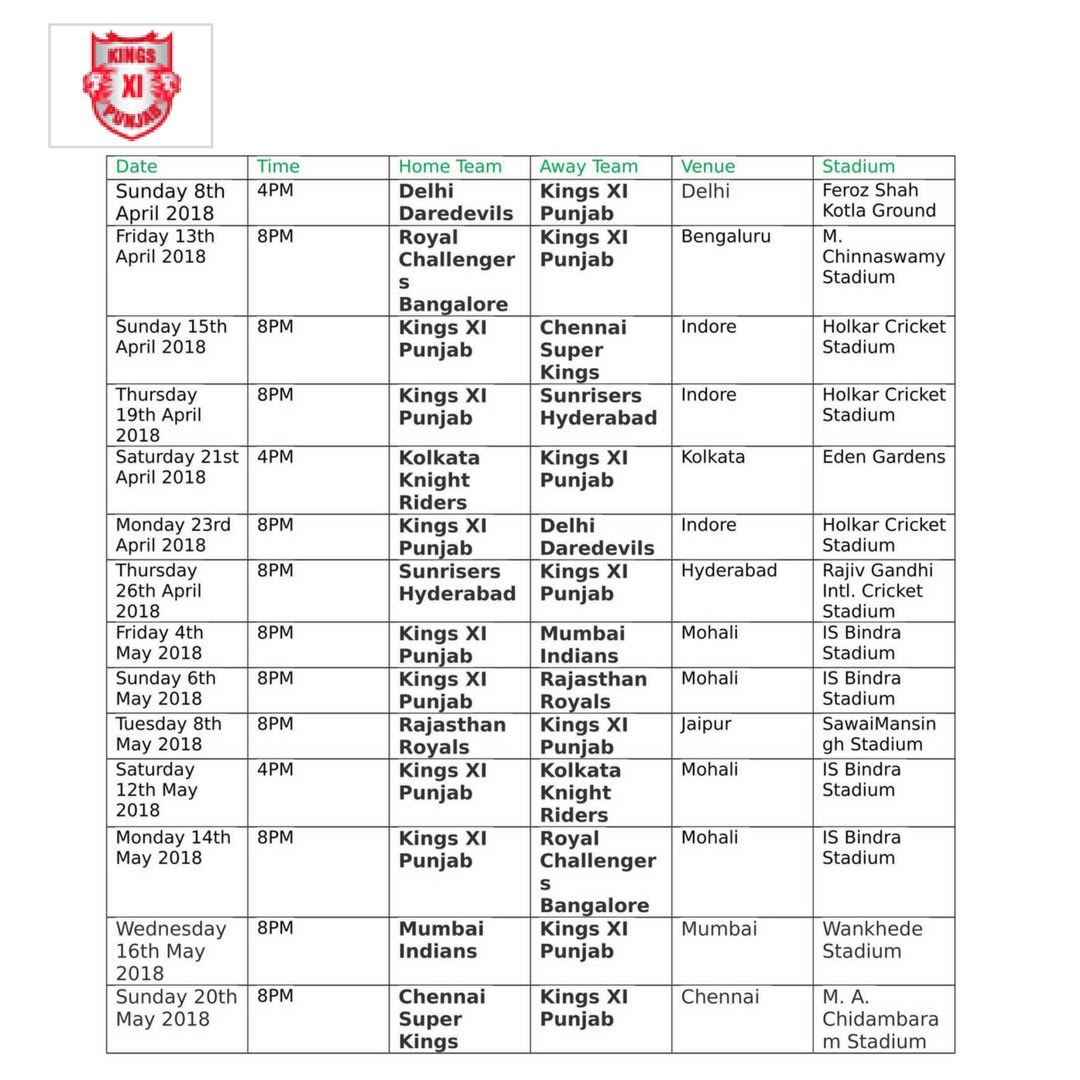 kings XI punjab matches date and venue