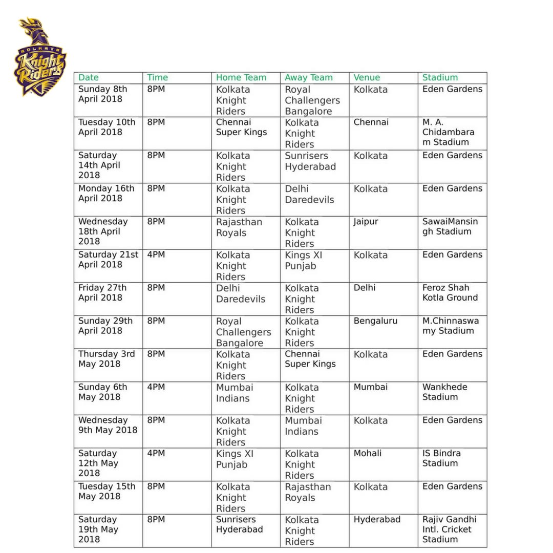 Kolkata Knight Riders matches date and venue