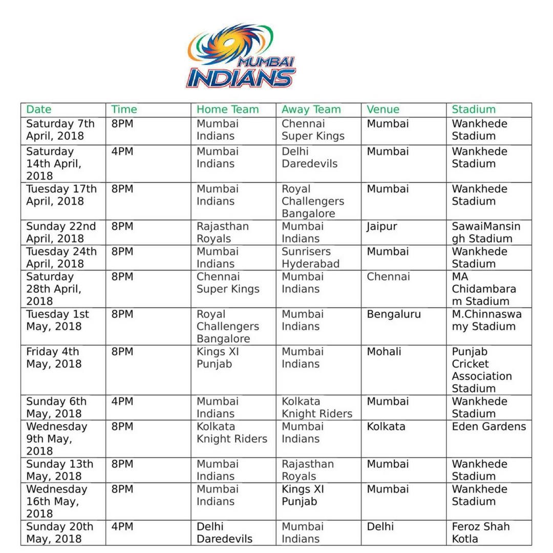 mumbai indians matches date and venue