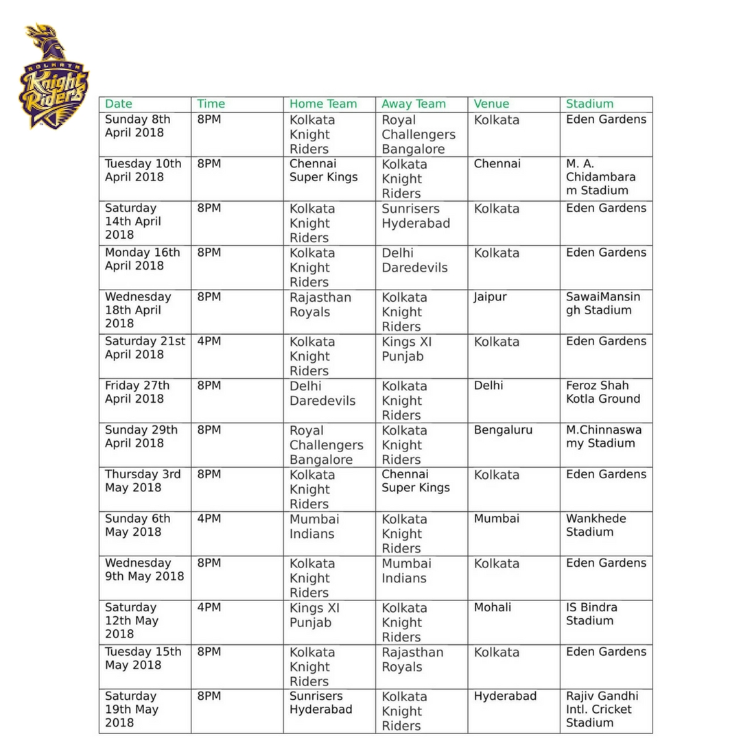 Kolkata Knight Riders matches date and venue