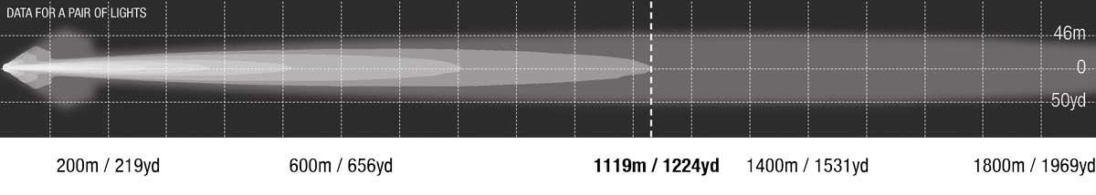 New Genesis Photometric Spot Beamshot