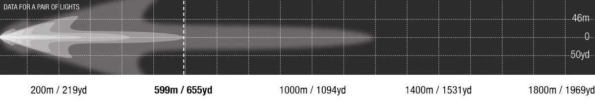 New Venom Photometric Combo Beamshot