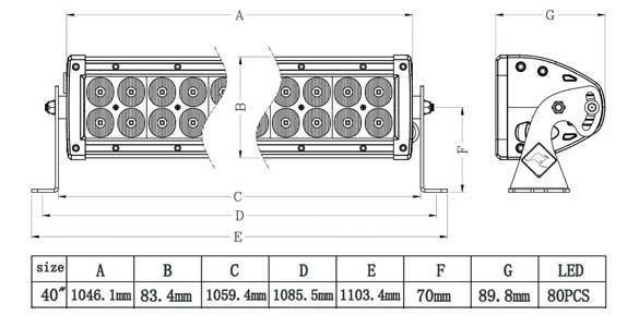 40 Inch Dual Row LED Bar Dimensions