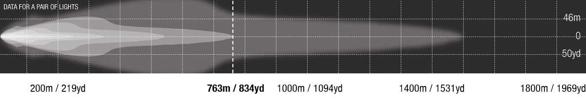 New Genesis Photometric Combo Beamshot