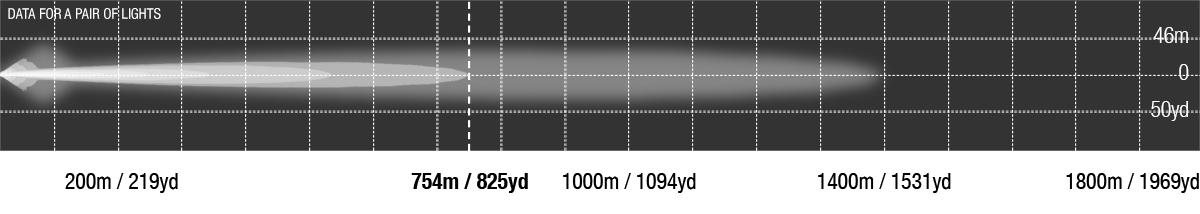 Striker LED Spot Photometric
