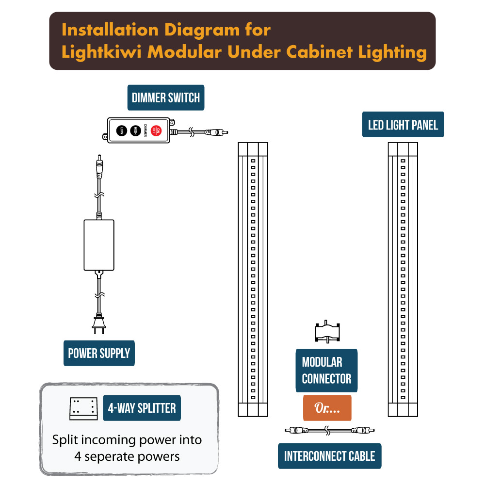 Professional Led Under Cabinet Lighting Kit E7574 Dimmer Switch Wiringdimmerswitchsketch1jpg