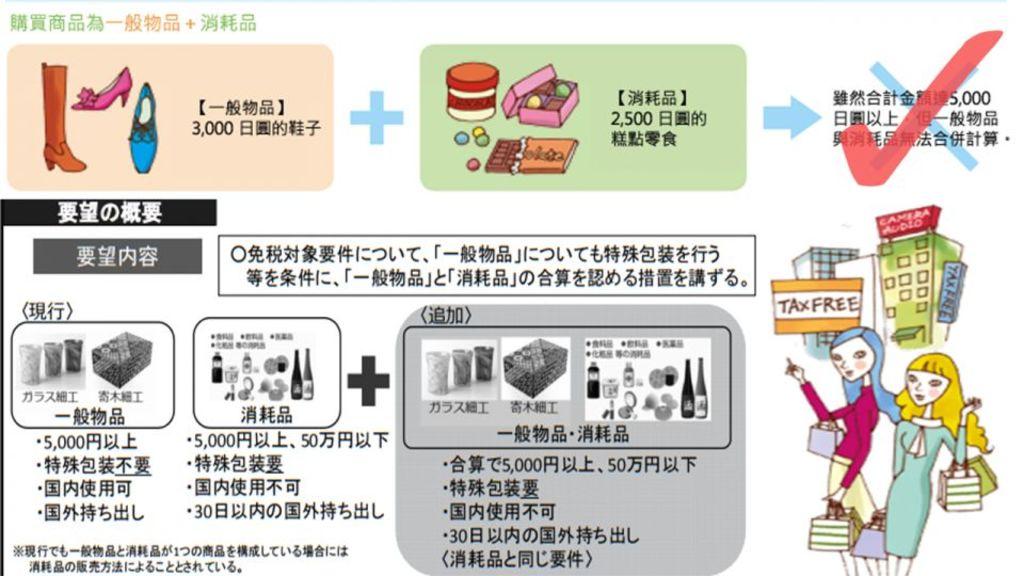 免稅手續複雜!日本擬計劃2018簡化免稅手續