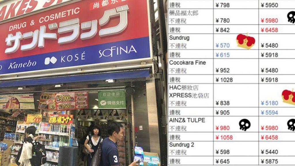 [第二彈]記者親身格價!2018年版池袋站周邊藥妝店大比價