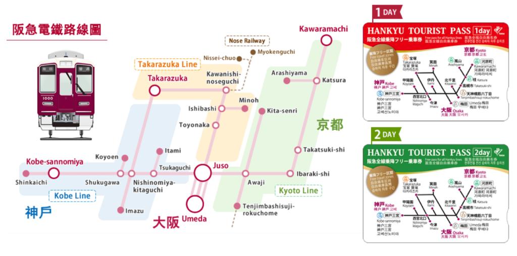 大阪+京都+神戶!! 阪急全線周遊券現正減價發售!