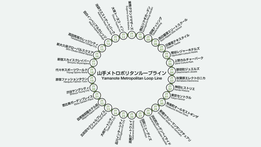 日網民惡搞JR新站 山手線爆笑站名誕生