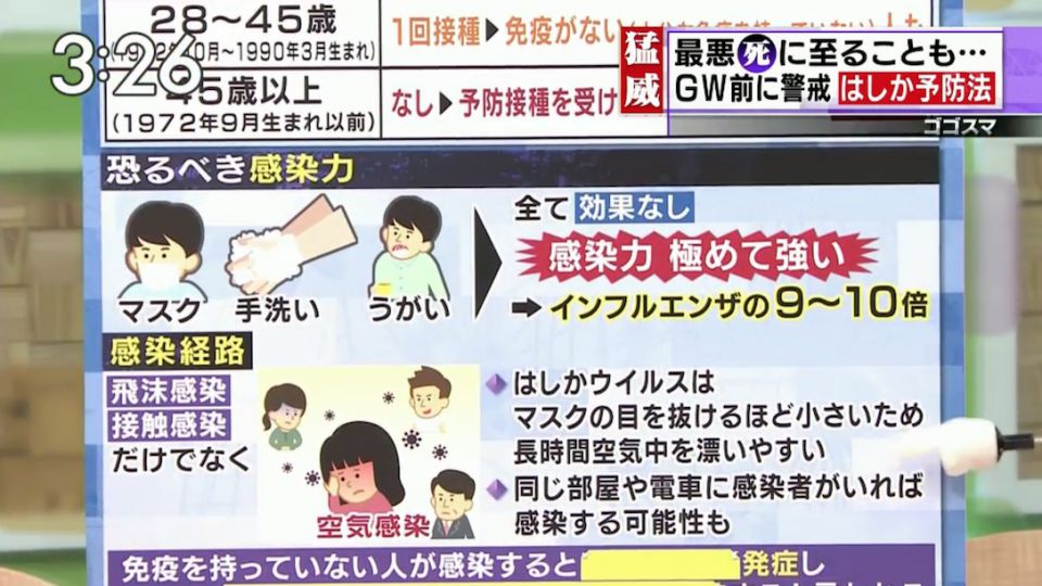 【沖繩麻疹】病情擴散至65人 初步確定有院內感染!