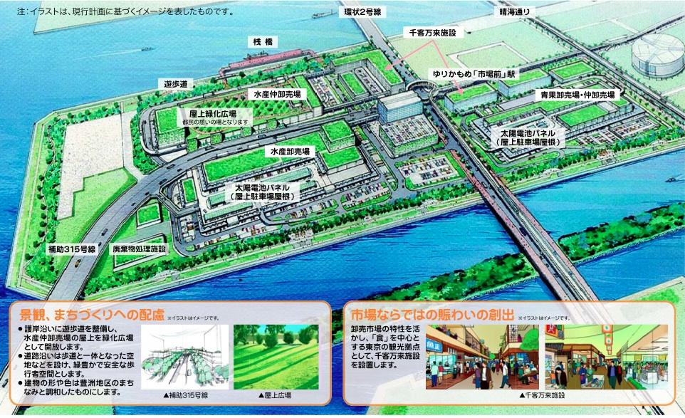 豐洲・台場・月島一日行程介紹
