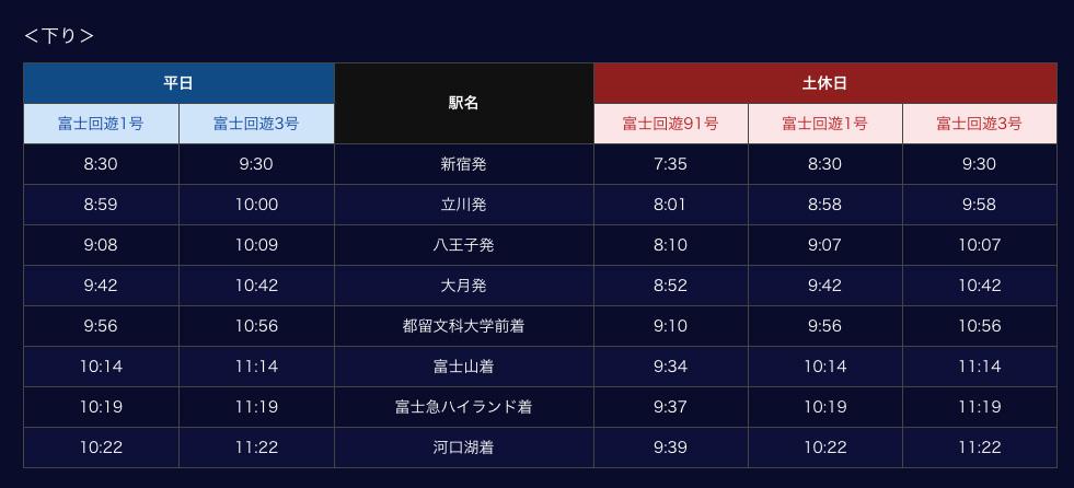 東京新宿直達河口湖!JR東日本新設服務 富士回遊「富士山麓直通定期特急」