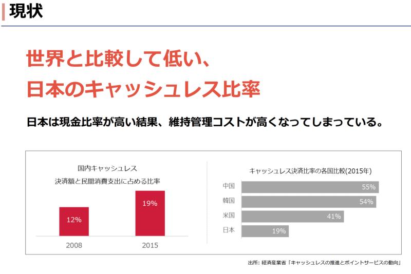 日本企業の雄19社が集結 キャッ...