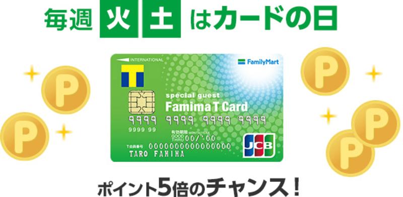 火曜日と土曜日のカードの日にファミマTカード(クレジット・Visaデビットカード)を提示すると、ショッピングポイント3倍になります。