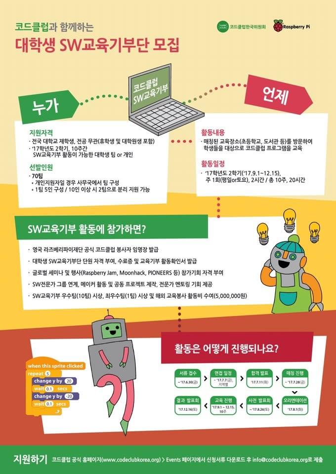 코드클럽 대학생 SW교육기부단 모집