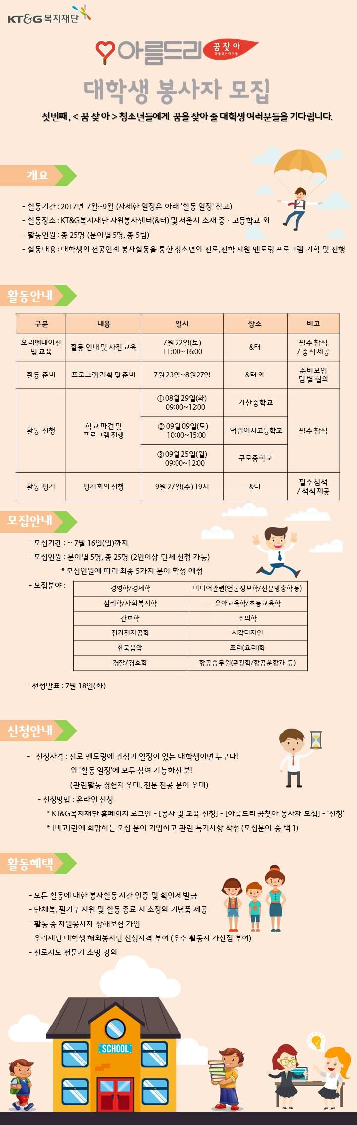 [KT&G복지재단] 청소년 진로 멘토링 <아름드리 꿈찾아> 모집