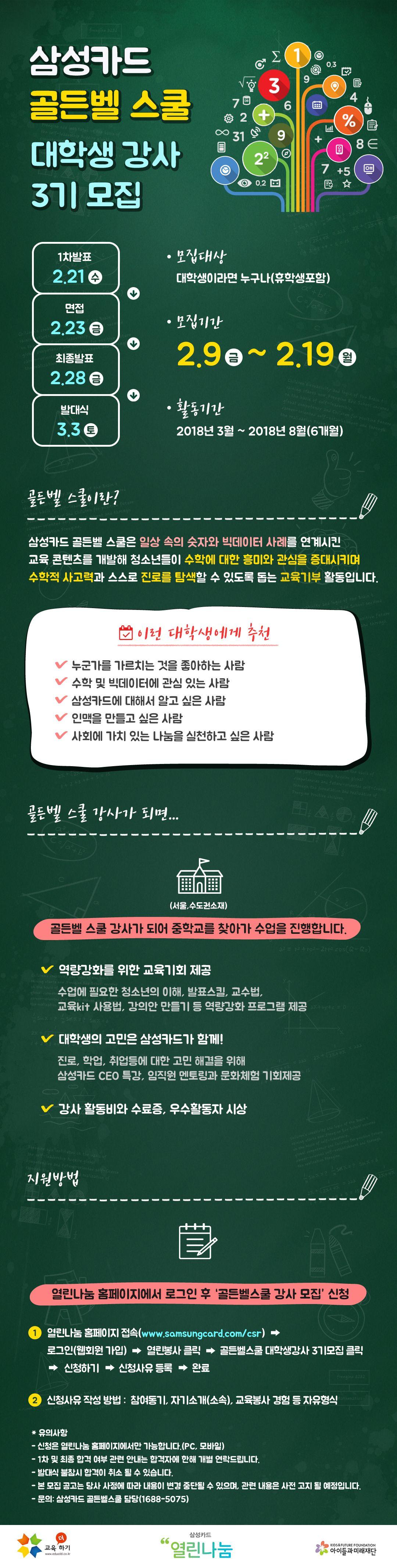 [삼성카드] 골든벨스쿨 대학생강사 모집