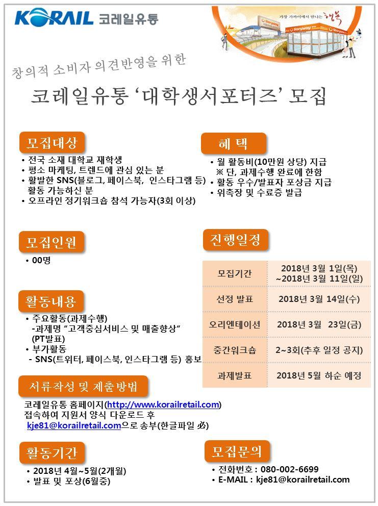 [코레일유통(주)] 제3기 대학생서포터즈