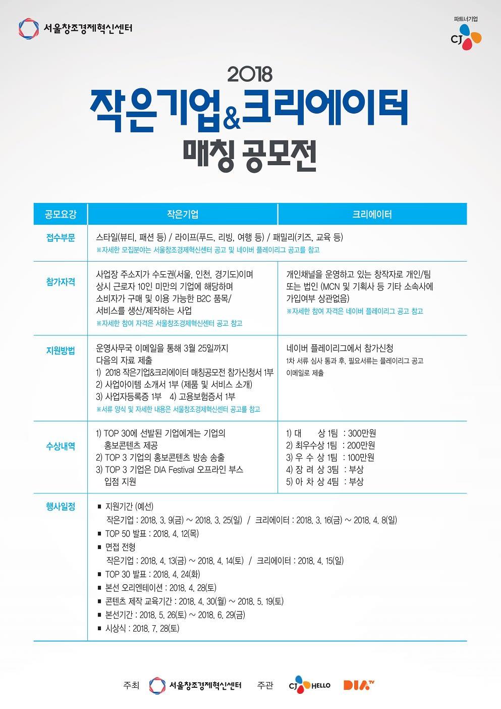 [서울창조경제혁신센터] 작은기업 & 크리에이터 매칭 공모전