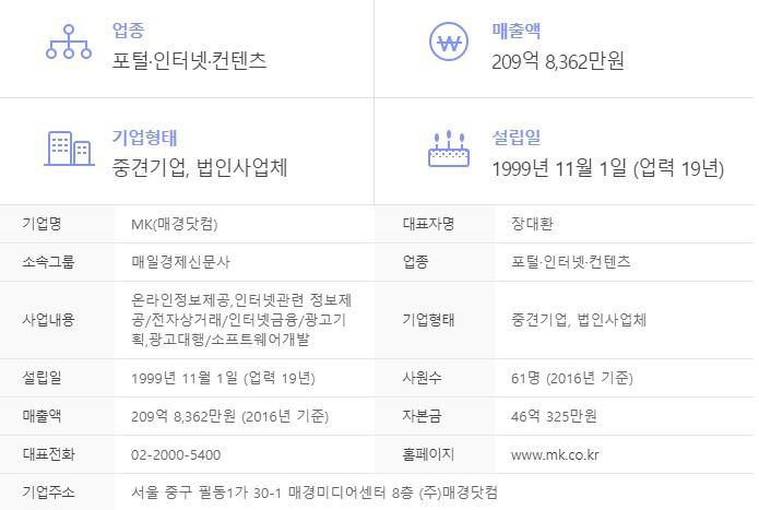 [MK(매경닷컴)]매경닷컴 (MBN) 인턴기자 채용