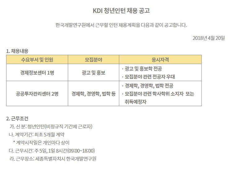[한국개발연구원] KDI 청년인턴 채용 공고