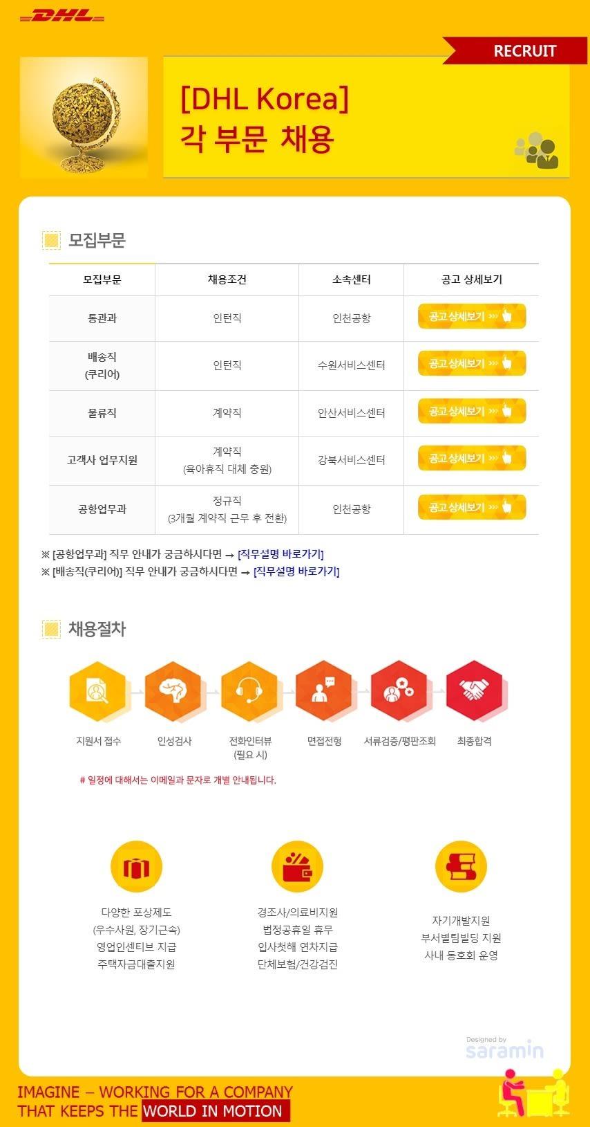[DHL Korea] 각 부문 채용 (~9/22)