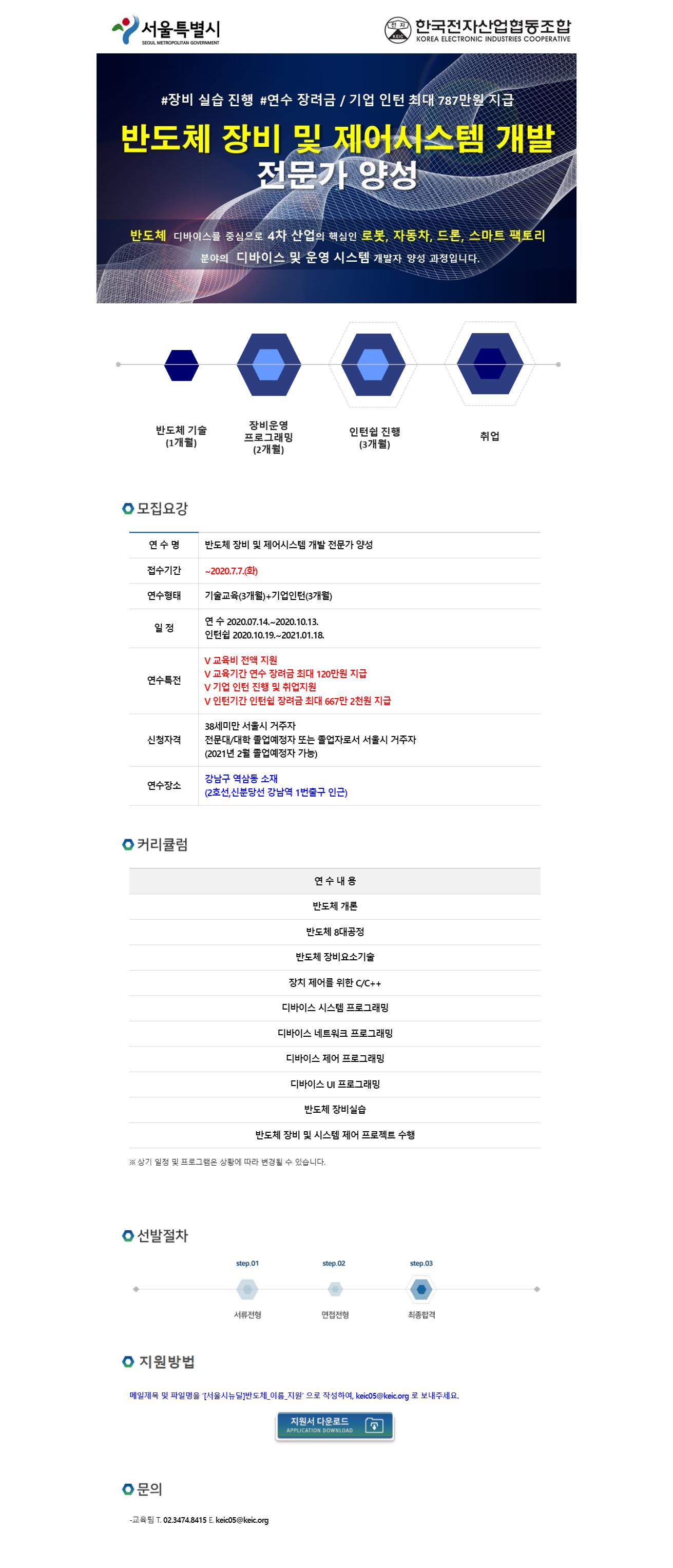 [서울시국비] 반도체 장비 및 제어시스템 개발 전문가 양성과정