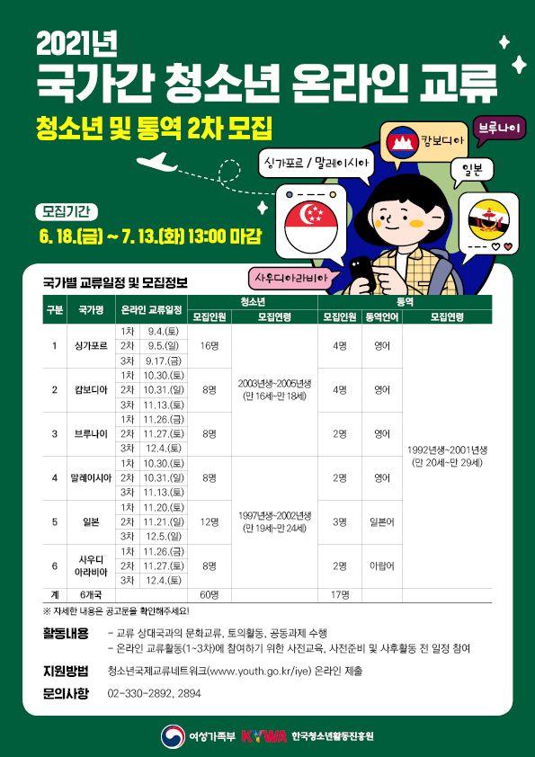 한국청소년활동진흥원 국가간 청소년 온라인 교류 2차모집