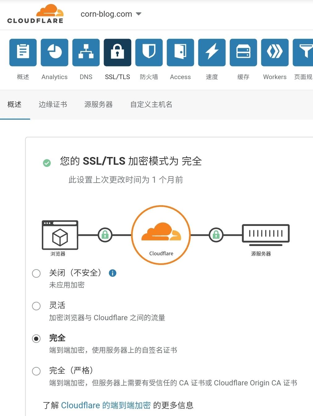 Cloudflare SSL管理页面