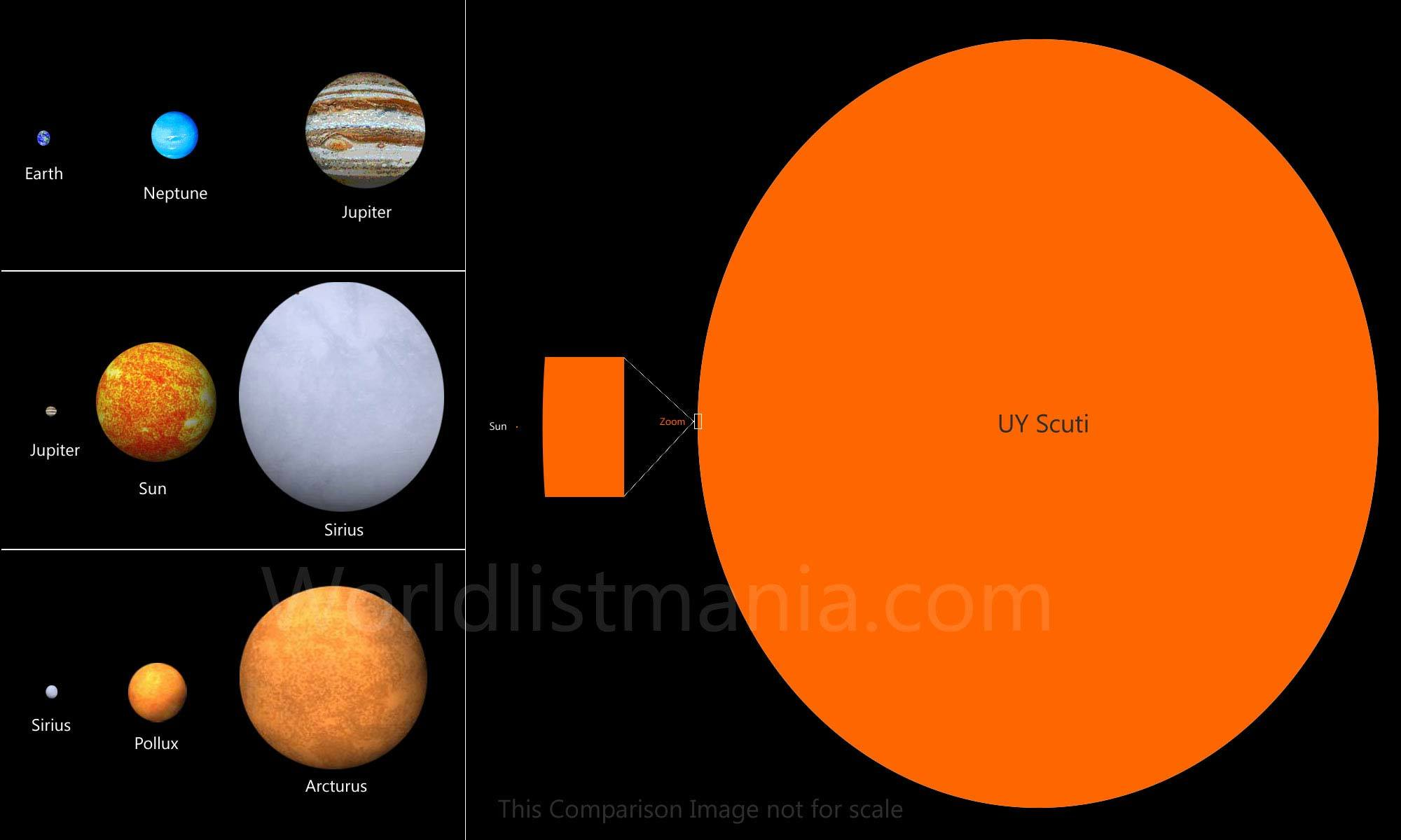 The Biggest Star in Universe - Bing images