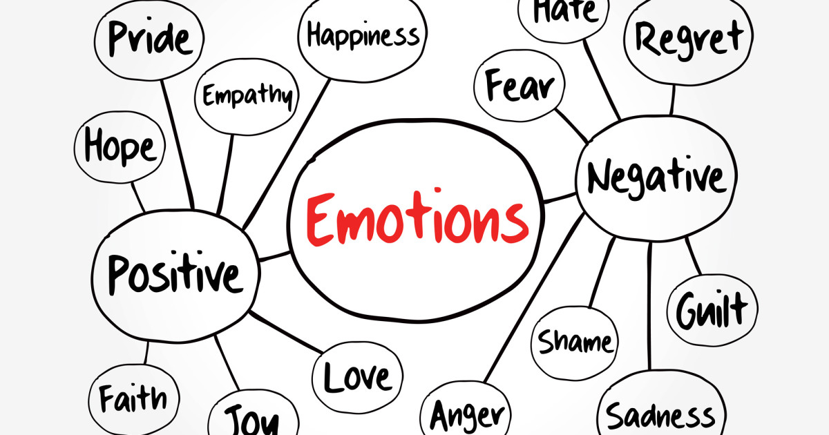 """Calm"""" Emotions & """"Positive"""" Feelings: Two Keys to Stay Healthy ..."""