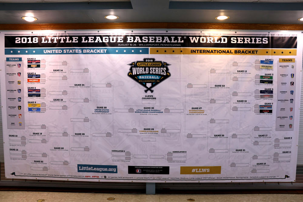 llbws bracket from luncheon