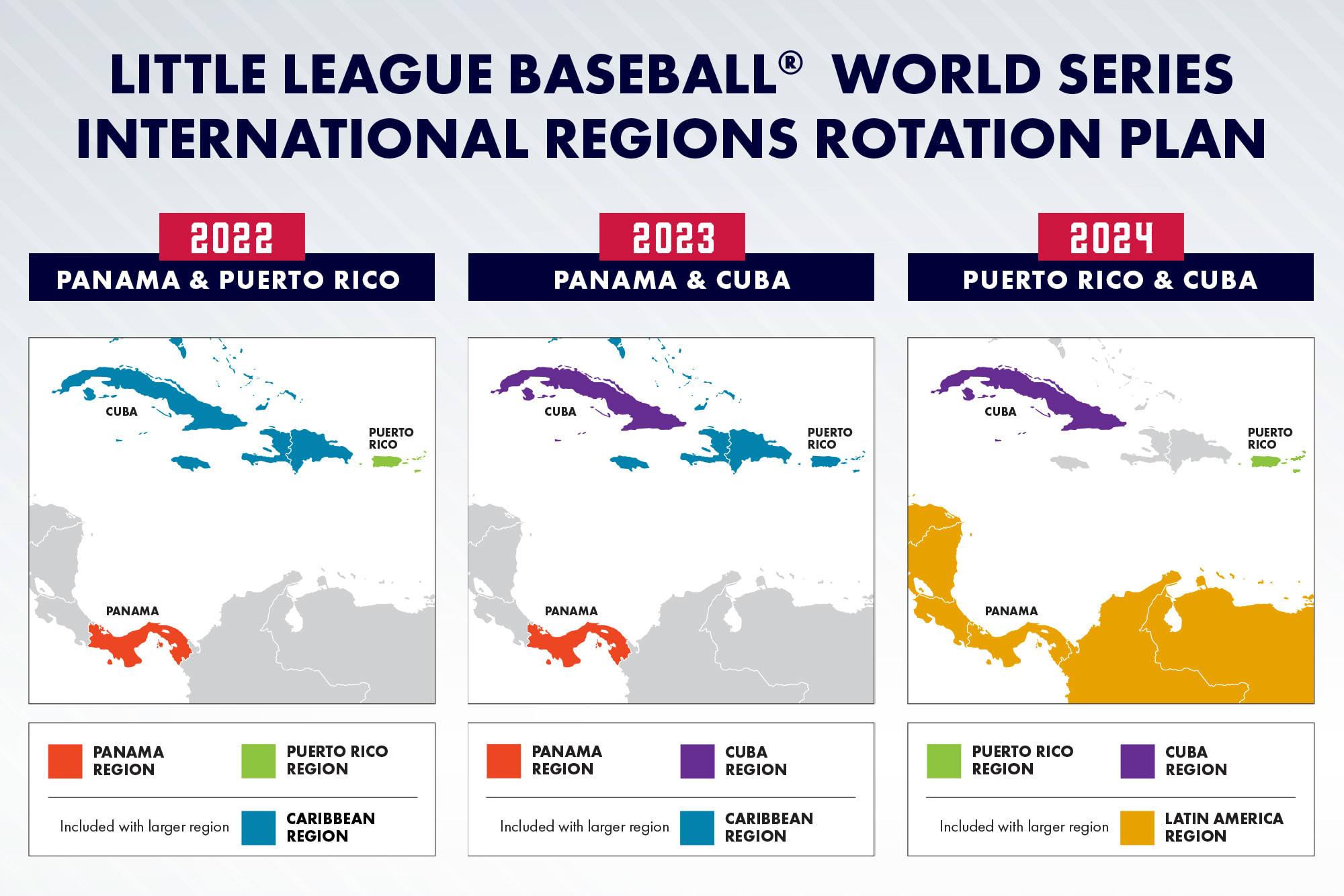 International Region Rotation Plan
