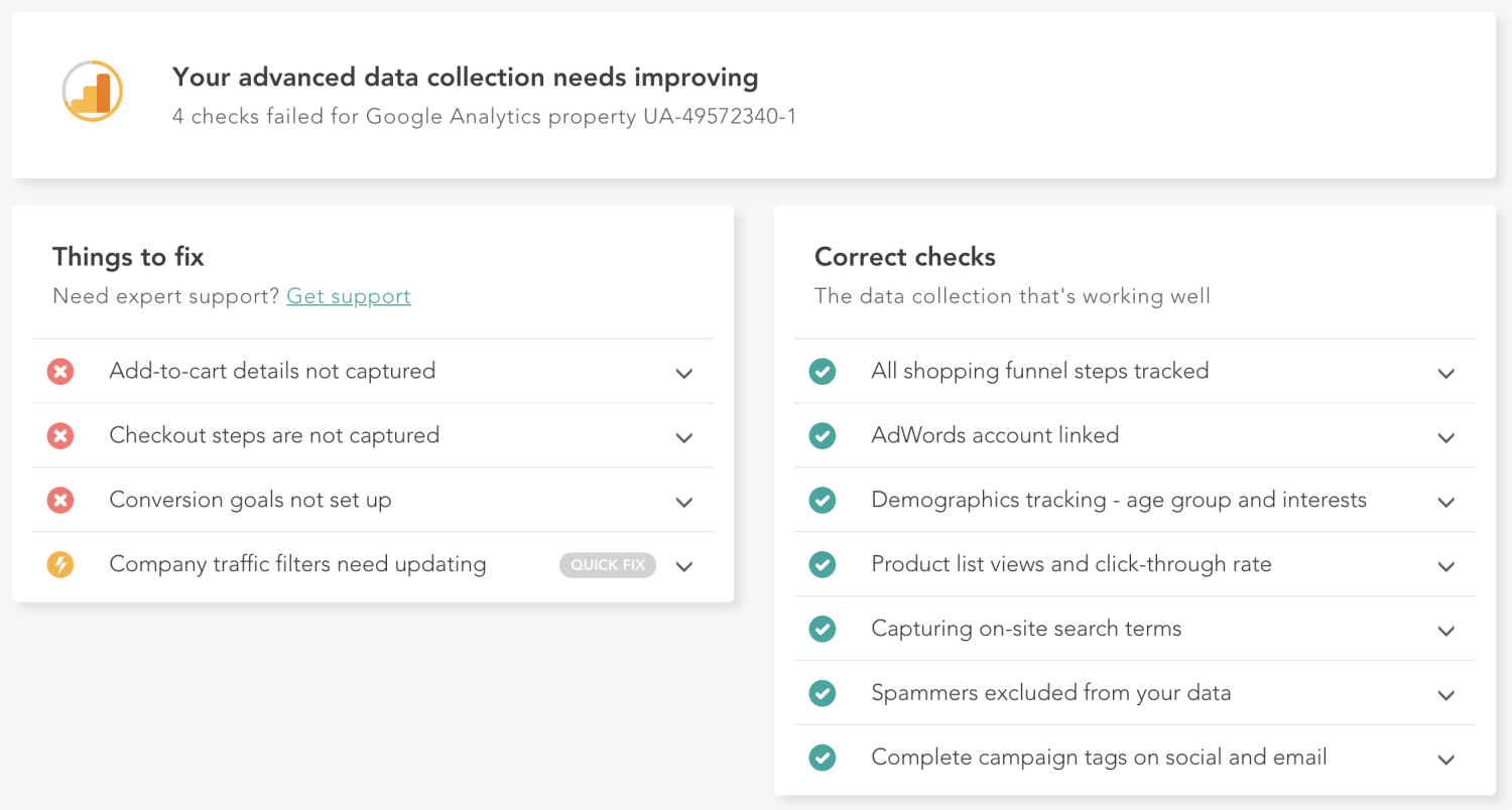 Audit checks - what is it