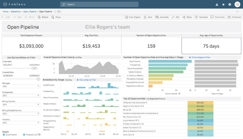 tableau data reporting tool ecommerce littledata