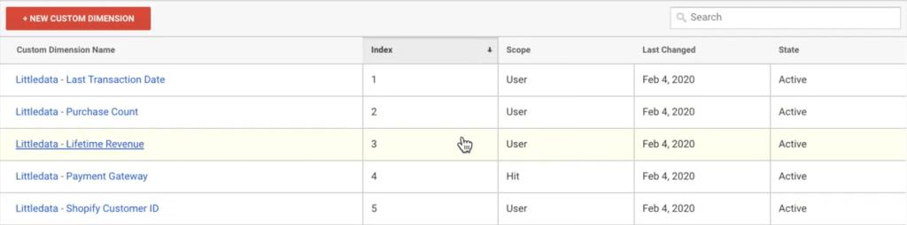 customer lifetime value calculation google analytics