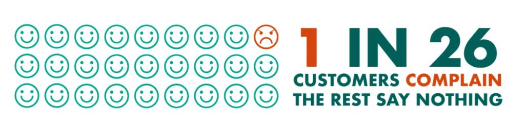 customer complaint statistics