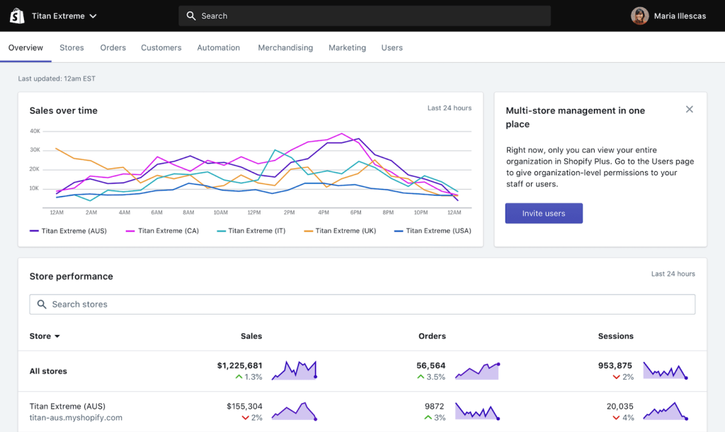 new shopify plus dashboard