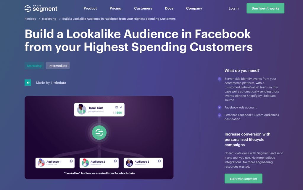 Build a Lookalike Audience in Facebook from your Highest Spending Customers