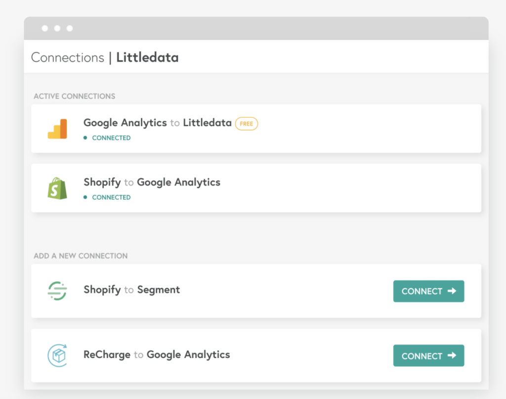Shopify connections for Google Analytics