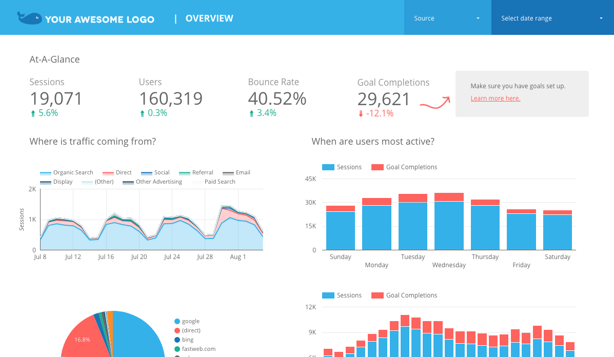 google data studio ecommerce reporting tool littledata