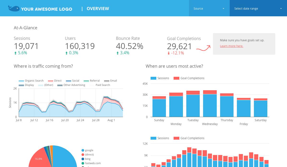 google data studio ecommerce reporting tool littledata