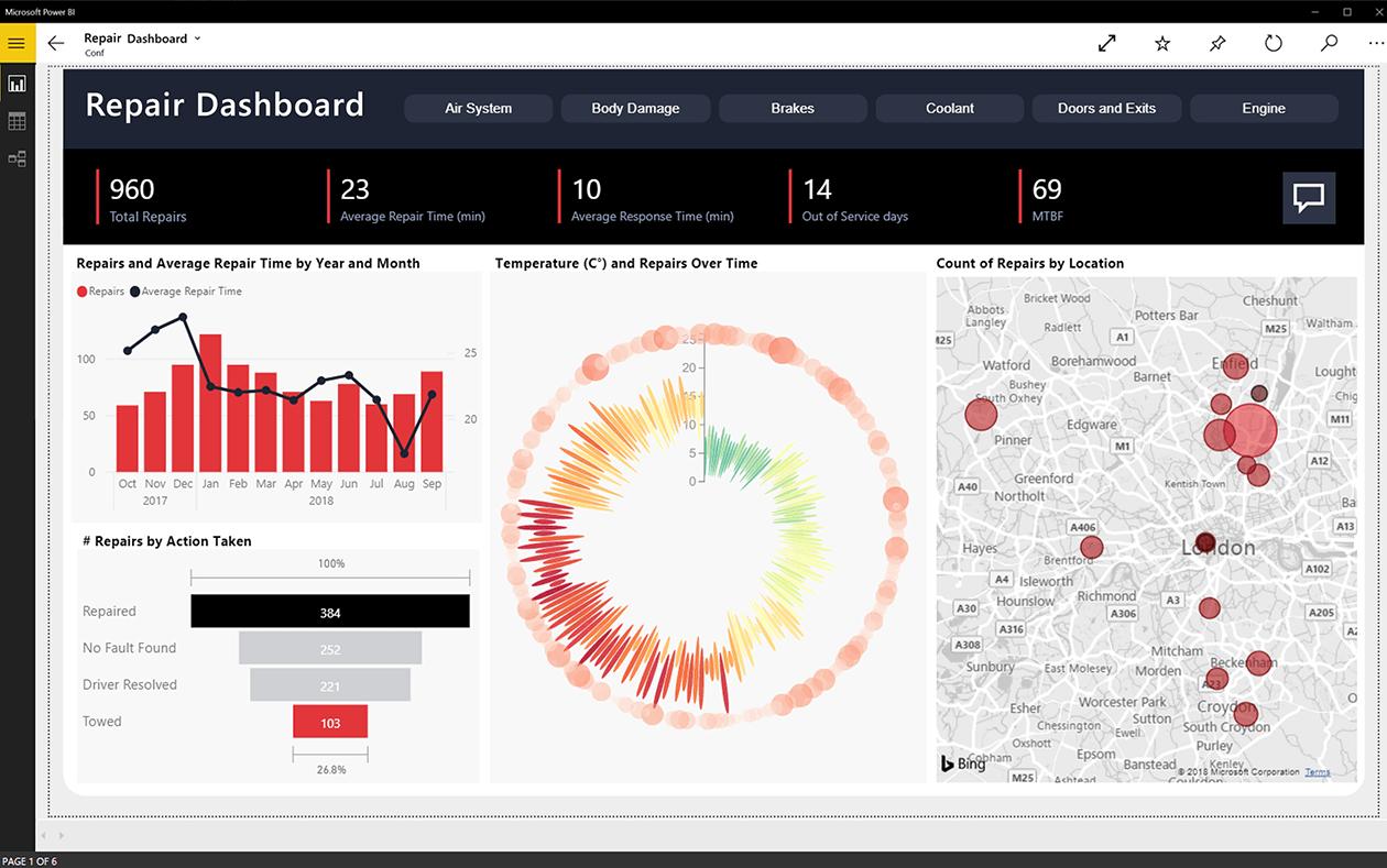 power bi ecommerce reporting tool littledata