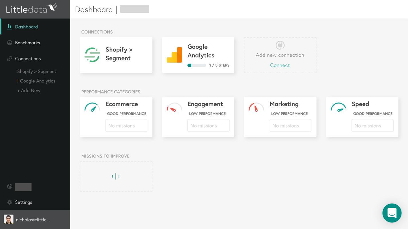 littledata shopify app