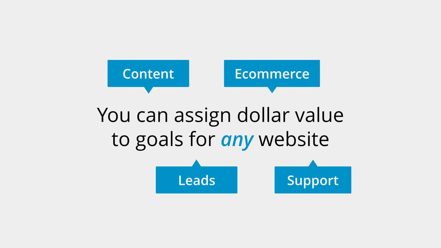 Tracking nonecommerce business with a ecommerce approach