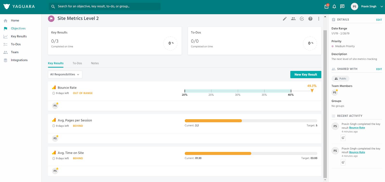 yaguara reporting tool for ecommerce data reporting
